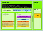 Emerge (Quelle Markus Klimke: Portage - das Paketesystem von Gentoo Linux. Feinabstimmung, in: LinuxUser 07/2006)