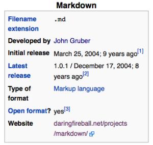 Infobox wikipedia